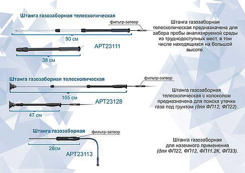 Poza cu ANALIZATOR GAZE ФП22