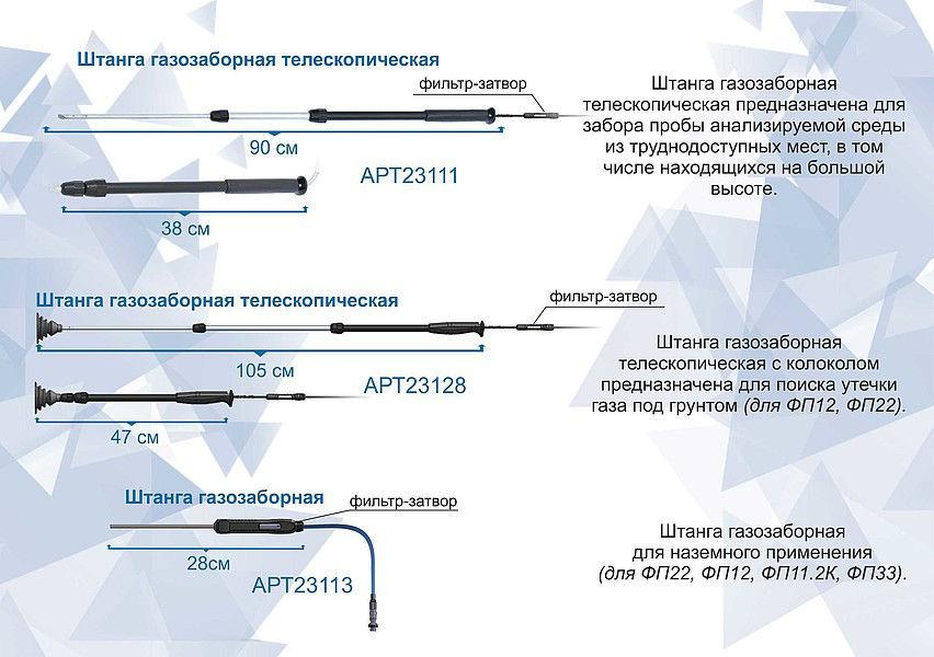 Poza cu Detector scurgere gaze – semnalizator ФП12