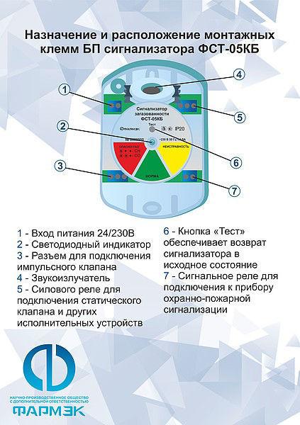 Poza cu Semnalizator scurgere gaze ФСТ-05КБ