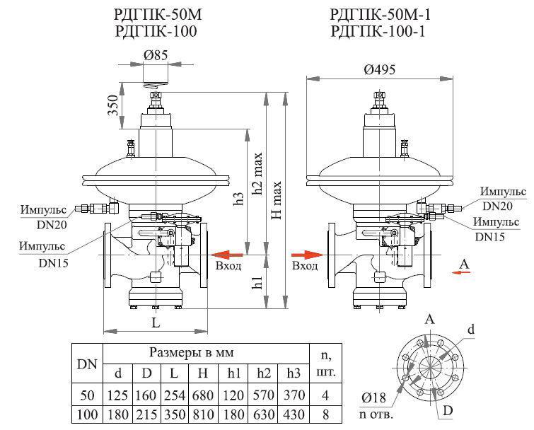 Poza cu Регуляторы давления газа РДГПК-50М, -100