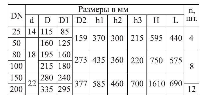 Poza cu Фильтры газовые ФГ-25, -50, -80, -100, -150, -200