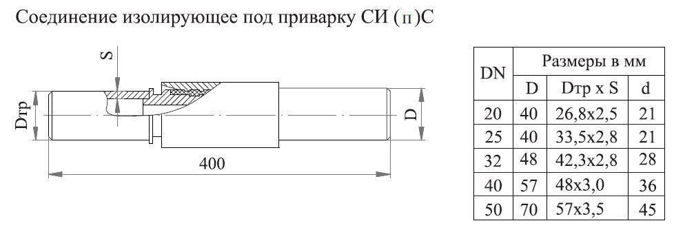 Poza cu Соединения трубопроводов изолирующие СИ