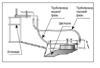 Poza cu Устройство для слива газа из железнодорожных цистерн УС